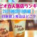 タピオカ人気店ランキング2019神奈川県編!日本初上陸店はどこ?